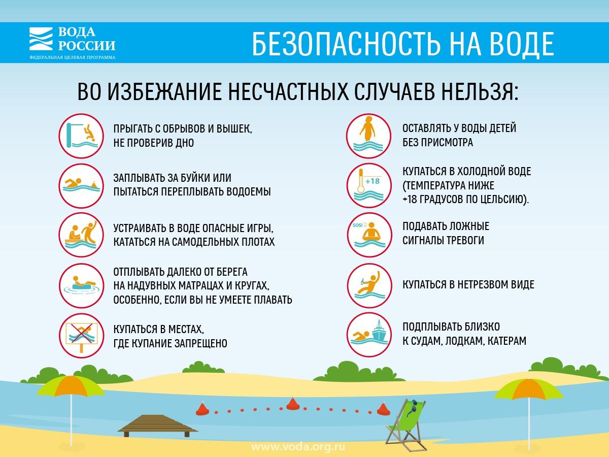Ребенок на пляже: руководство по безопасности - детское здоровье и уход