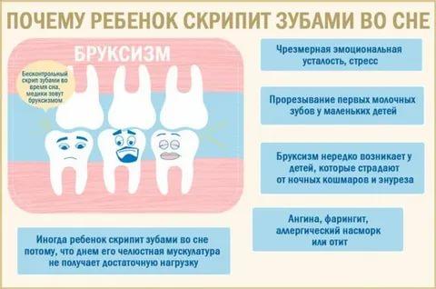 Почему ребенок скрипит зубами во сне - лечение, советы комаровского   во сне