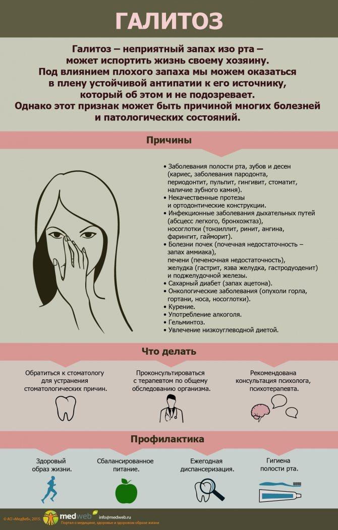 Неприятный запах изо рта у ребенка: симптомы, причины, лечение. почему у детей пахнет изо рта ацетоном?