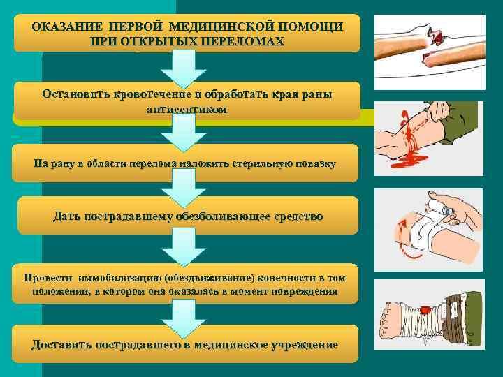 Неотложная помощь при травмах: виды травм и алгоритм оказания помощи