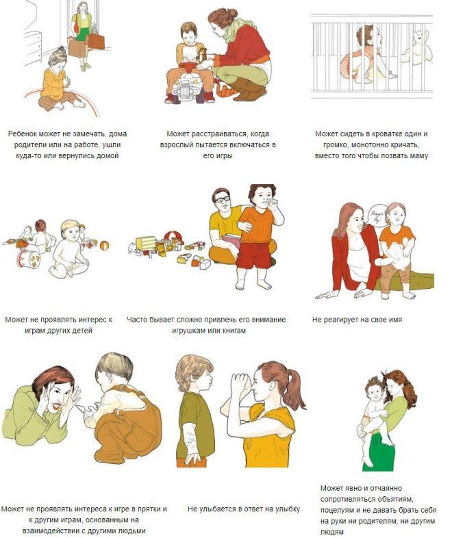 Аутизм (у детей и взрослых): признаки, причины возникновения, лечение, тест, что это за болезнь, ранний, атипичный, легкий, фото