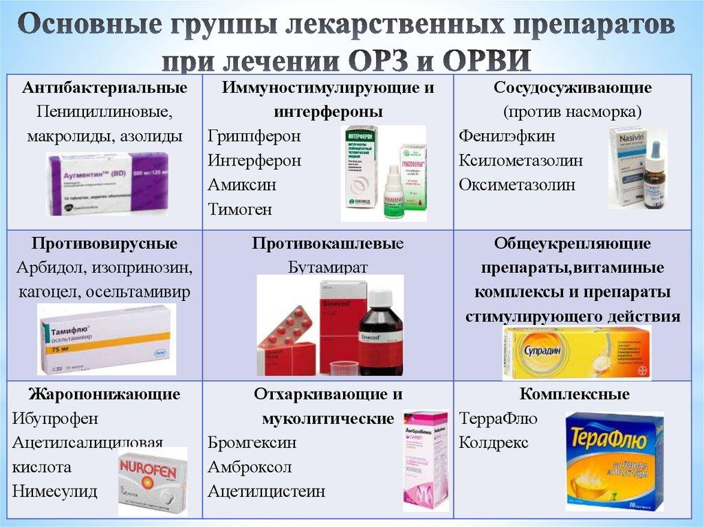 Десткие антибиотики при простуде детям – в 2 года ребенку