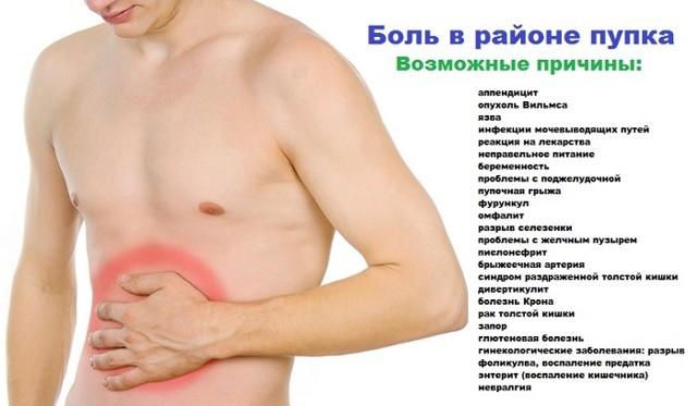 Причины возникновения острой, постоянной, периодической боли в кишечнике у детей