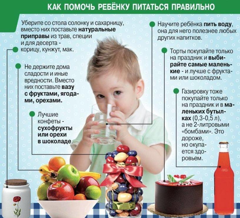 Ребенок жалуется на боль в животе отказывается от еды
