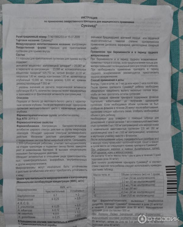 Суспензия азитромицин для детей: инструкция по применению, дозировка, состав и аналоги антибиотика