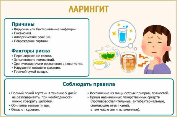 Чем лечить кашель у ребенка 3 лет - как вылечить сильный сухой, лечение у детей если часто кашляют без температуры, что можно дать, что делать