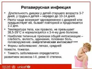 Понос и рвота у ребёнка без температуры — что может быть? педиатр о 13 возможных болезнях