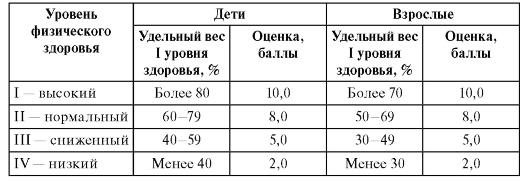 Относительная плотность мочи у ребенка норма. плотность мочи