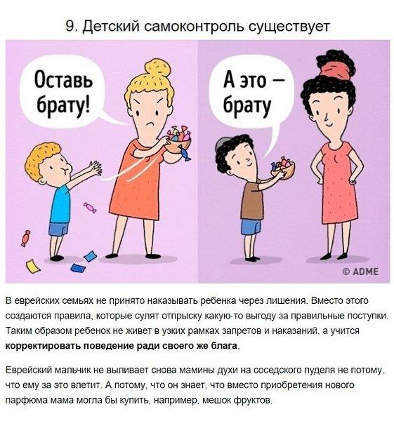 Воспитание детей в еврейских семьях