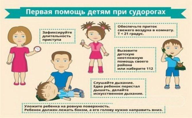 Причины судорог у ребенка по типам, неотложная помощь и последствия | здорова и красива