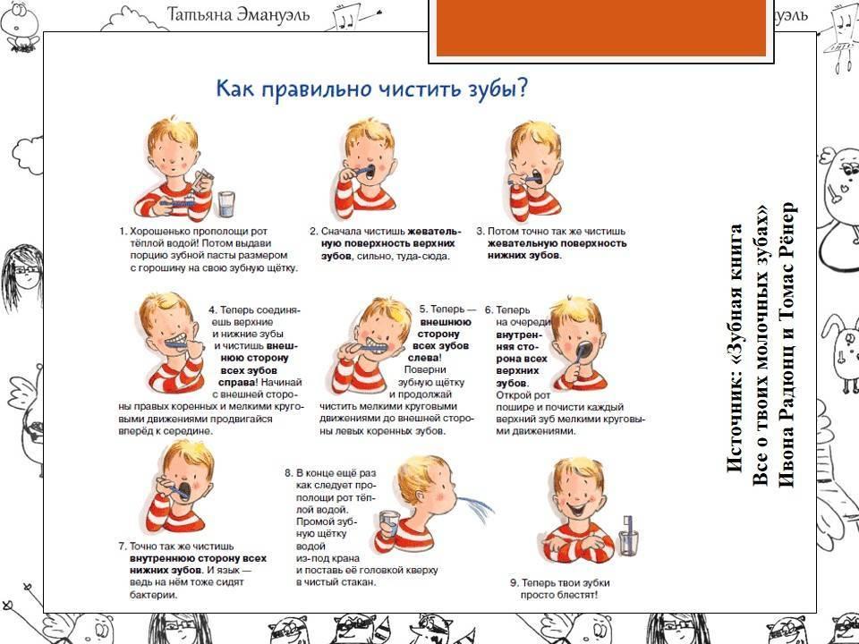 Ребенок и стоматолог: как настроить ребенка и успешно вылечить зуб