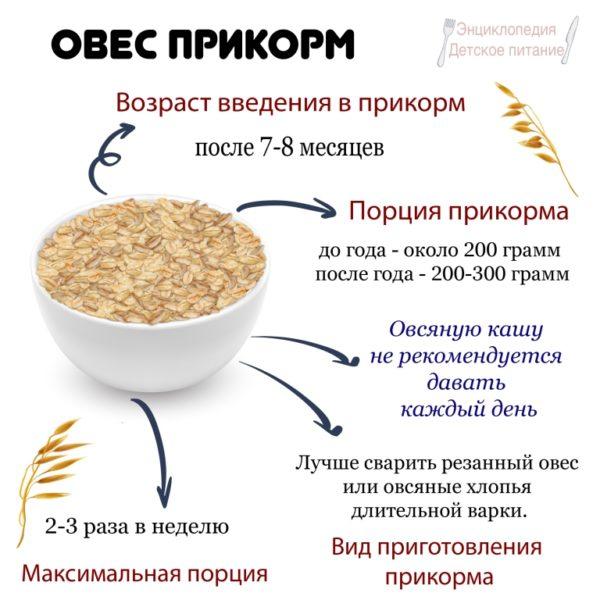 Каши для первого прикорма детей с 6 месяцев