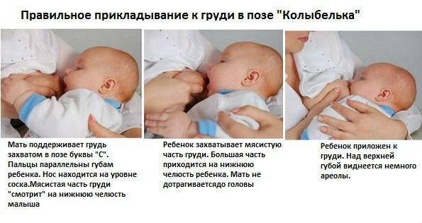 Уплотнение в молочной железе при грудном вскармливании, причины, лечение уплотнений в молочных железах у кормящей