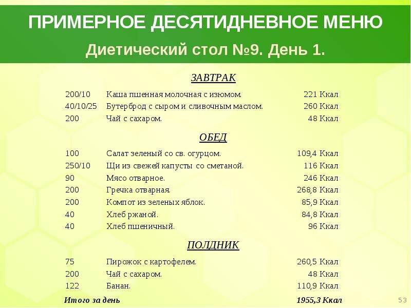 Диетическое питание при лямблиозе