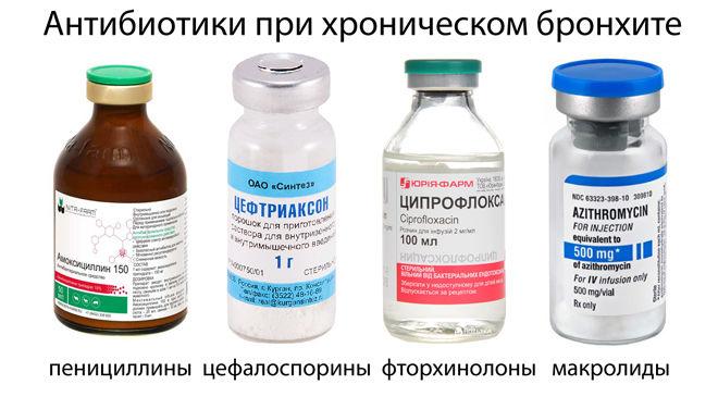 Какие антибиотики при бронхите у детей лучше принимать pulmono.ru какие антибиотики при бронхите у детей лучше принимать
