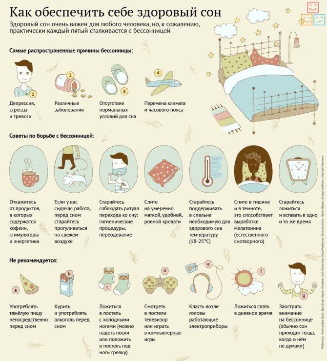 Бессонница при беременности: причины, способы лечения.