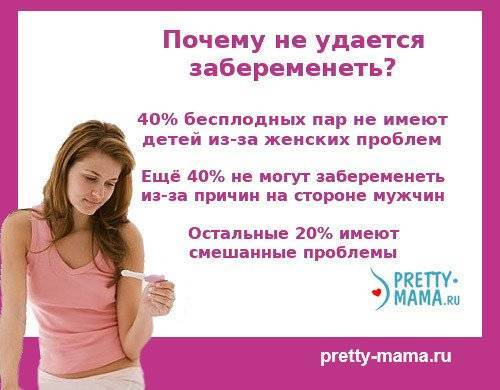 Почему не получается забеременеть-как ощутить счастье материнства