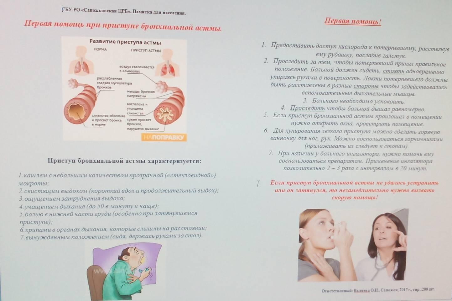 Бронхиальная астма: симптомы и лечение – напоправку