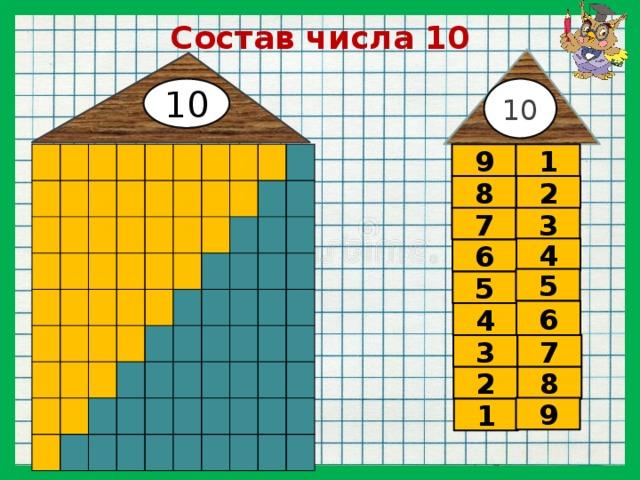 Как ребенку выучить состав числа до 10: описание простой методики