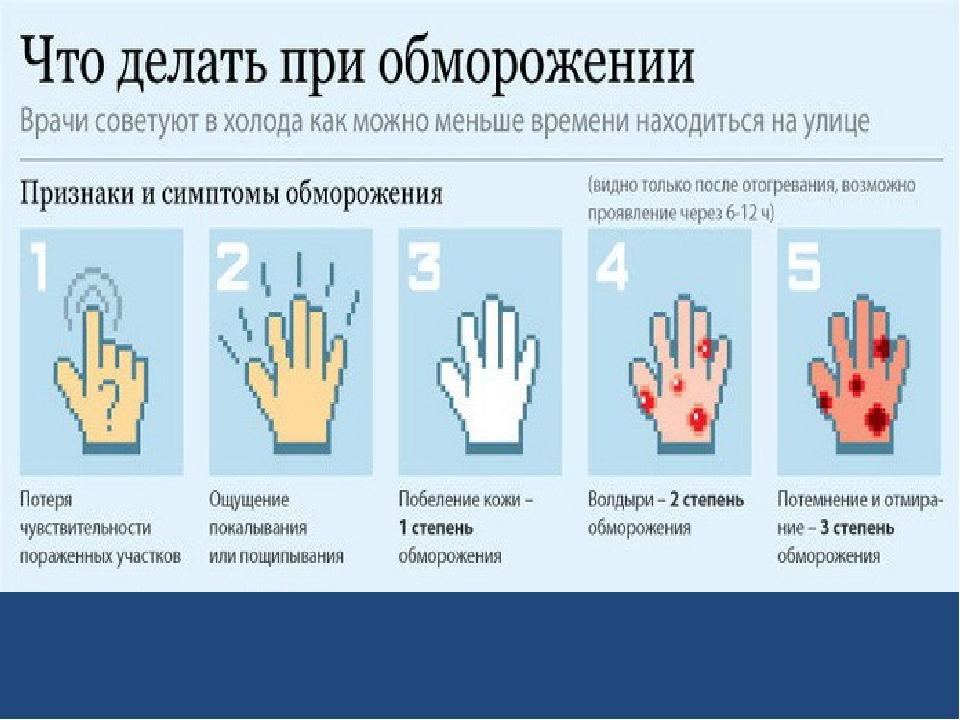 Обморожение рук: первая помощь, 1, 2, 3, 4 степени