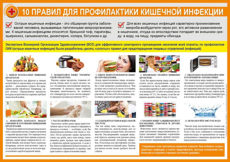 Дизентерия симптомы и лечение у детей