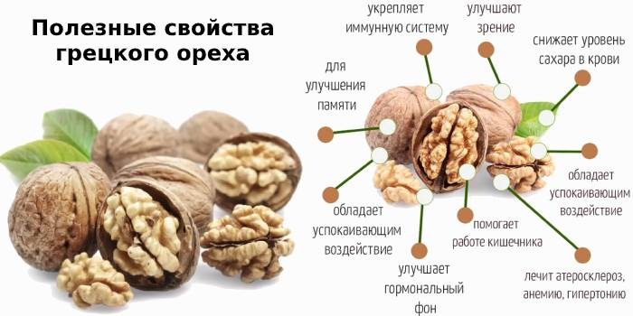 Польза и вред кешью при беременности. выбор орехов, суточная норма и меры предосторожности