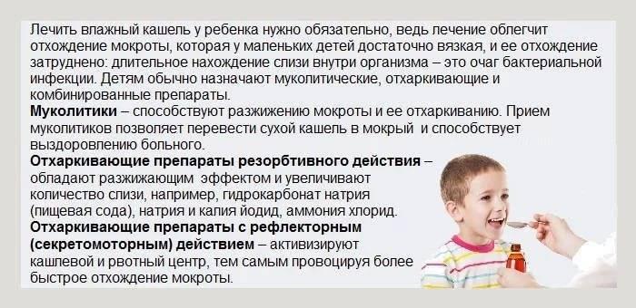 ➤ лечение сухого кашля у детей