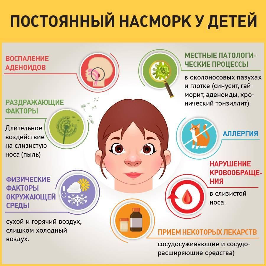 Орви у грудничка симптомы и лечение — proinfekcii.ru