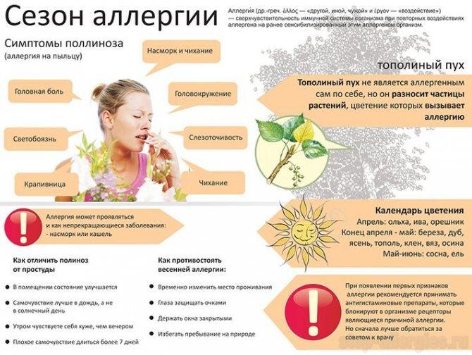 Пройдет ли аллергия у ребенка на пыльцу. аллергия на лице, животе и теле у грудничка: лечение. симптомы у грудничка на аллергию пищевую, на пыльцу, стиральный порошок, холод, солнце, контактную. лечение аллергии народными средствами у детей.