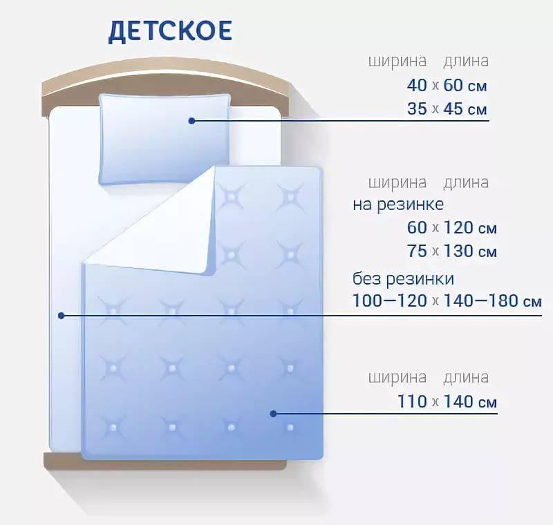 Размеры детских матрасов. таблица размеровдетскихматрасов.