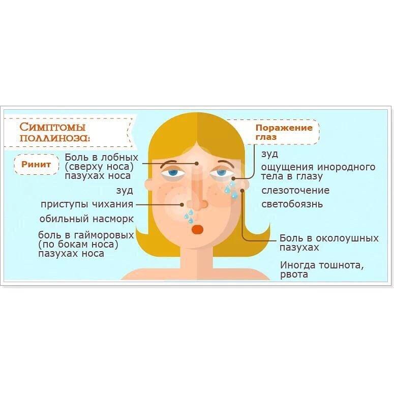 Поллиноз у детей - причины, симптомы, диагностика и лечение
