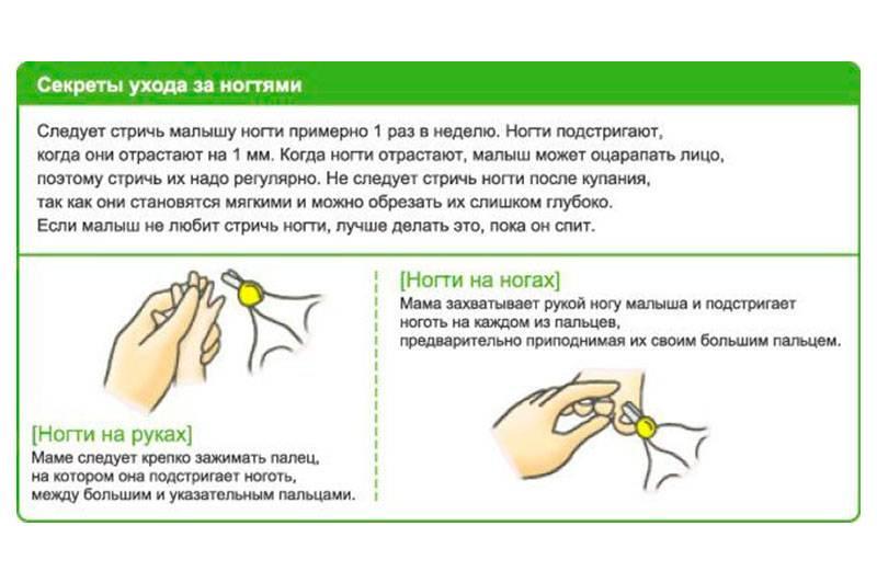 Как стричь ногти новорожденному на руках и ногах правильно