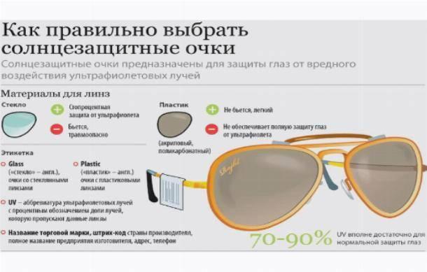 Как грамотно выбрать очки для ребенка? очки для дошкольников и подростков   здоровье детей