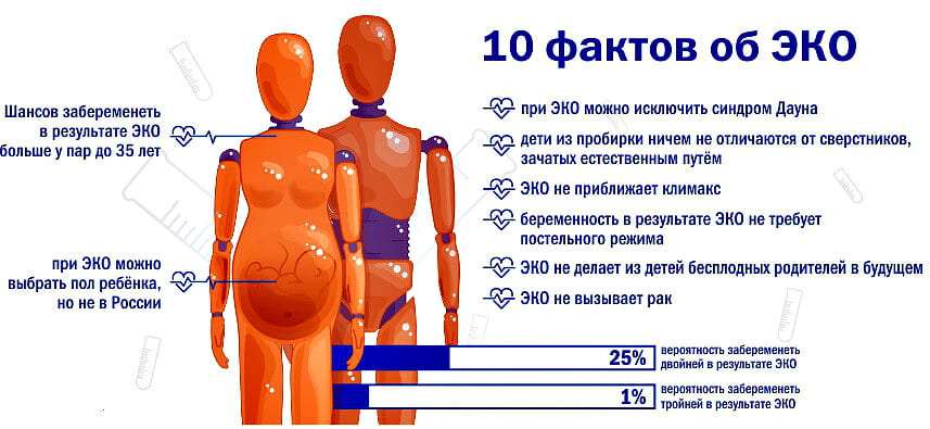 Может ли женщина забеременеть в 40, 45 лет естественным путем: риски, вероятность, прогнозы