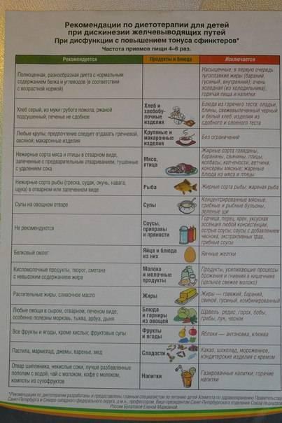 7 продуктов, которыми не следует кормить ребенка до года