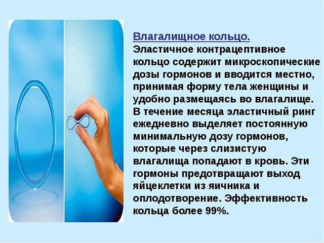 Контрацептивные губки: что это, инструкция, отзывы