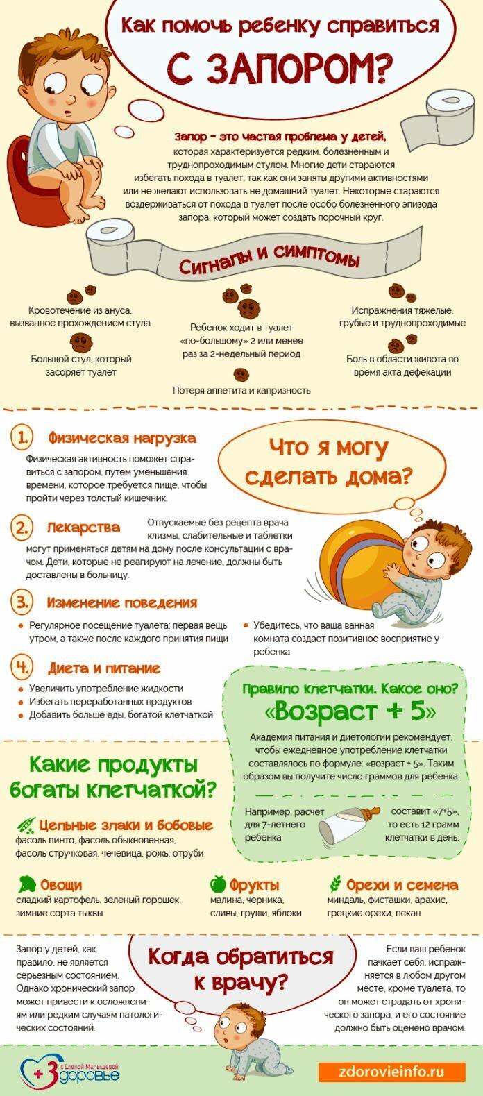 Особенности питания ребенка при запоре. меню детского питания при запорах