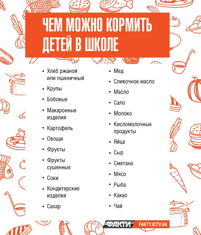 Какие продукты нельзя есть детям до года