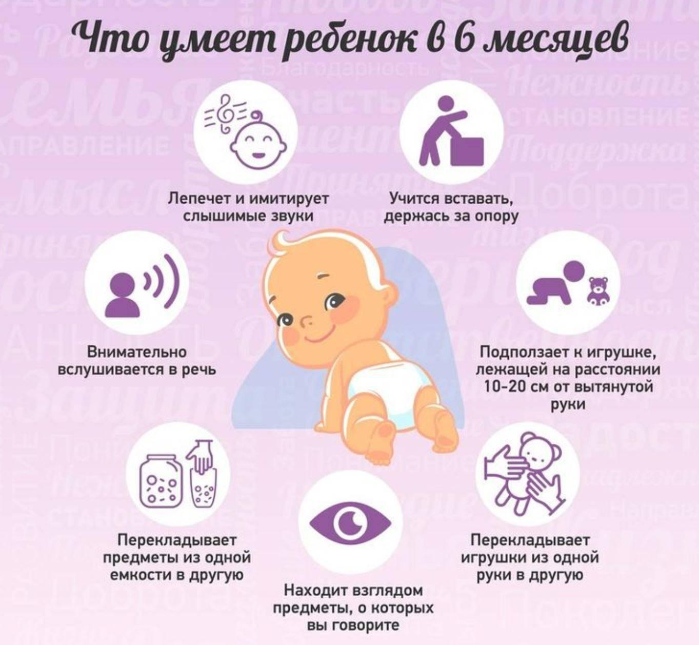 Что должен уметь ребенок в 4 месяца - топотушки