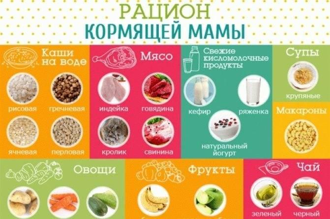 Доставка еды для кормящих мам