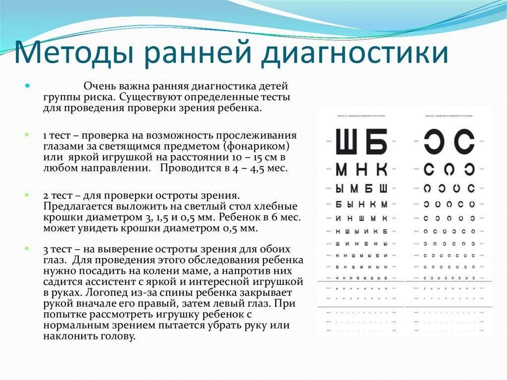 Зрение у детей: проверка в домашних условиях, норма и профилактика нарушений, причины отклонений, со скольки лет можно носить линзы