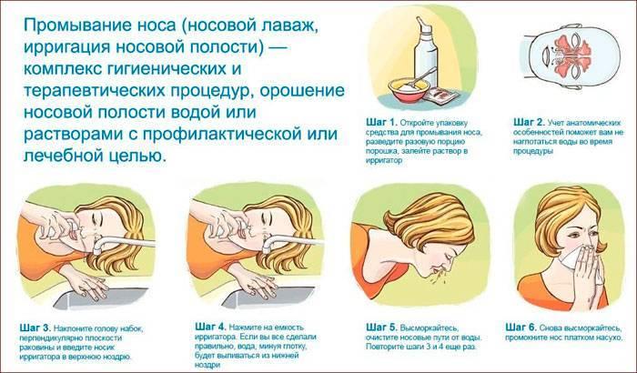Как и чем промывать нос в домашних условиях? пошаговая инструкция промывания, рецепты растворов