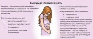 Замершая беременность - признаки на ранних сроках