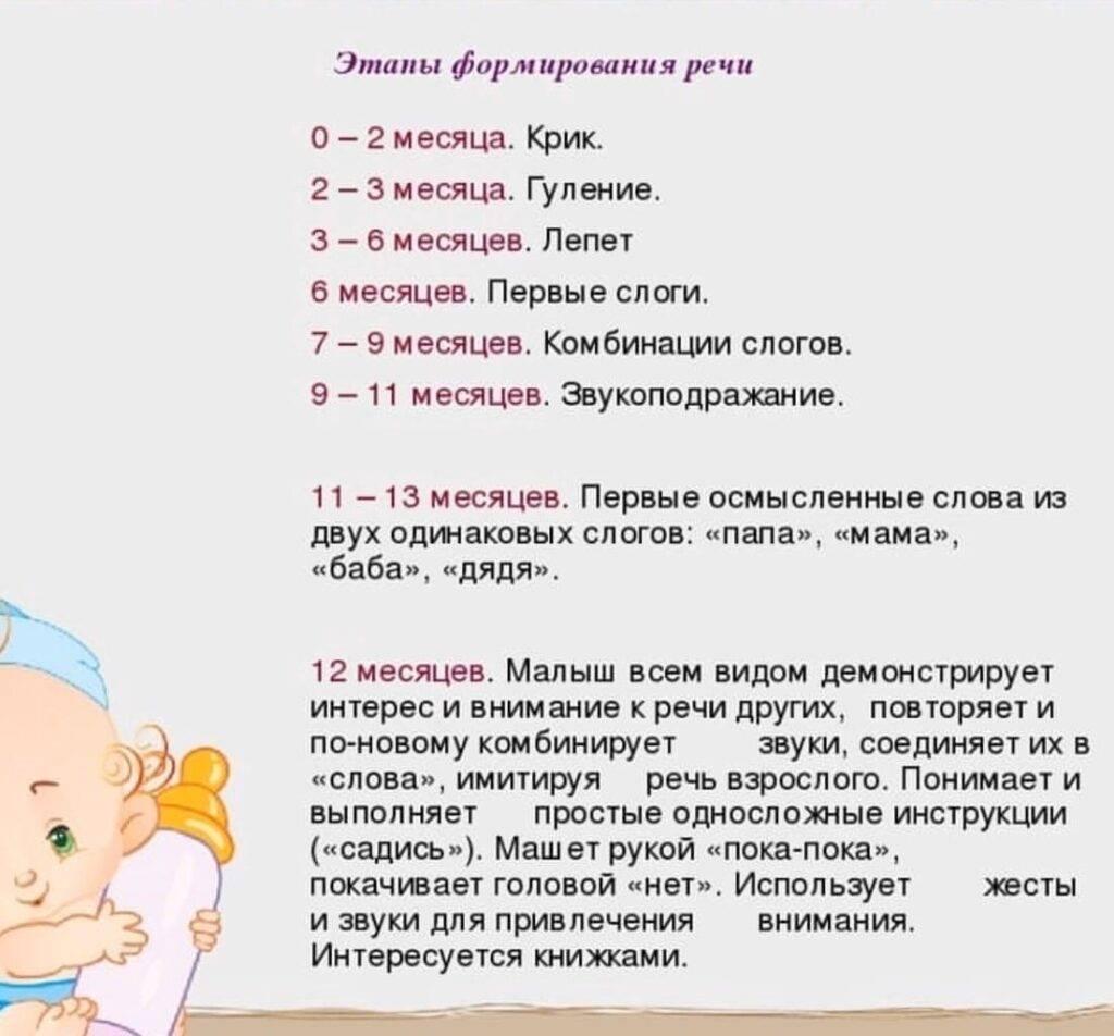 Что должен уметь ребенок в 2 месяца | уроки для мам