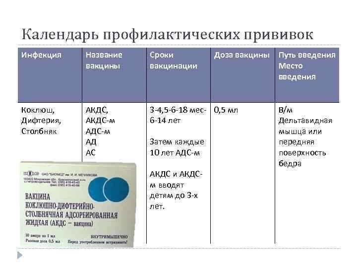 Прививка от ротавируса: когда делать и насколько она эффективна