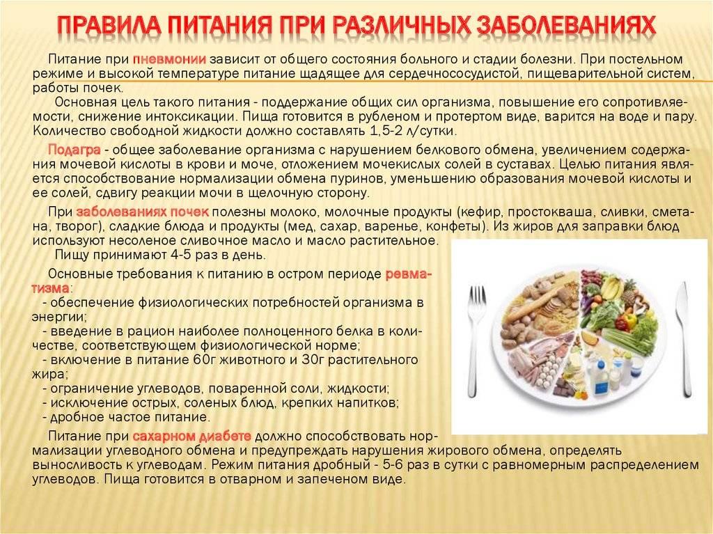 Питание при кишечной инфекции