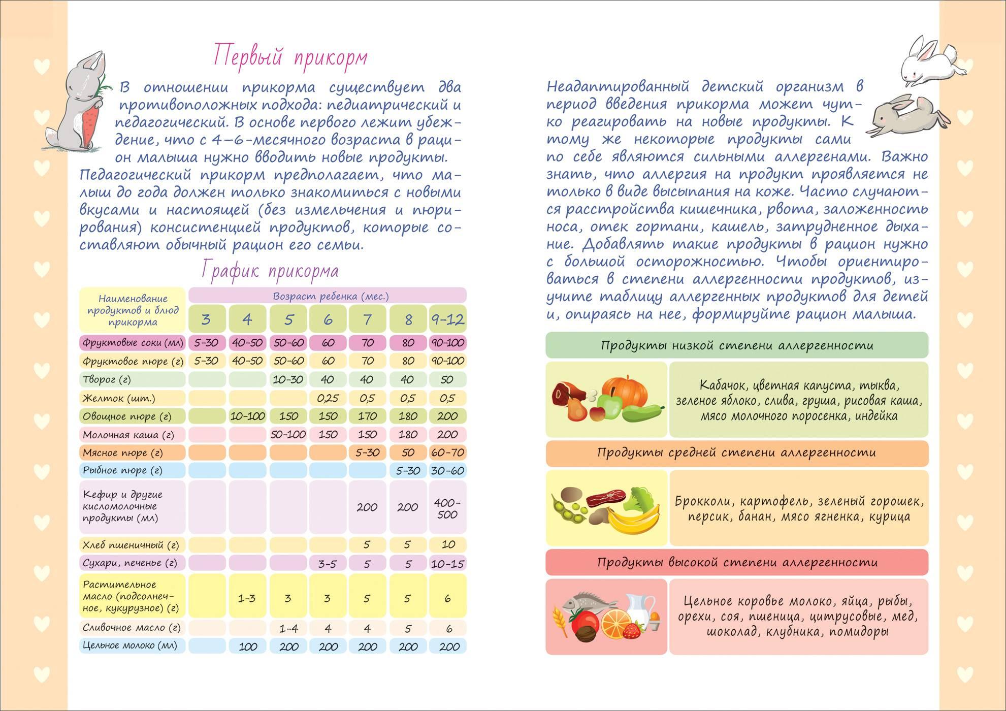 С какого возраста можно давать нектарин детям: со скольки месяцев ввести в прикорм