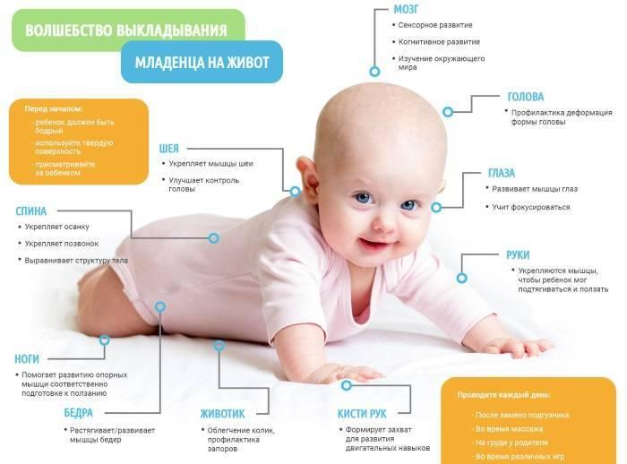 Выкладывание на живот новорожденного ребенка: как правильно выкладывать, зачем, когда и на сколько