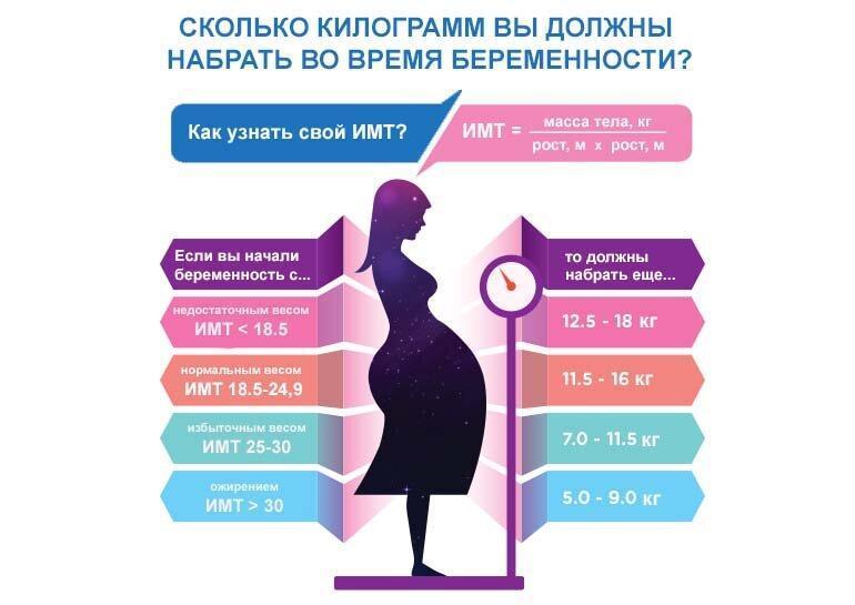 Нарощенные ресницы и беременность: дозволена ли такая красота