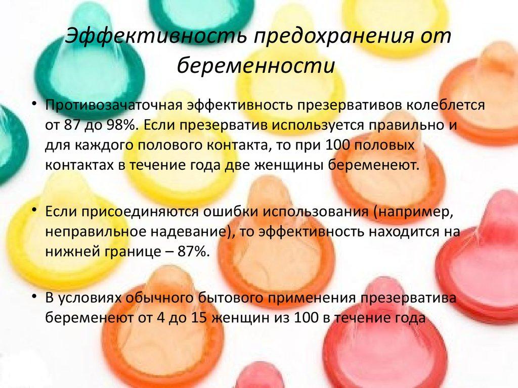 Контрацепция барьерная для женщин: противозачаточные свечи и другие контрацептивы